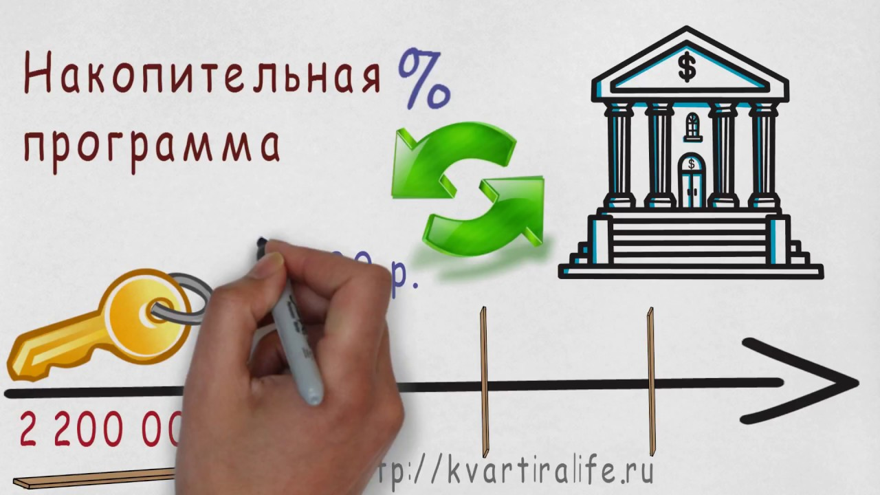 московский кредит банк ипотека