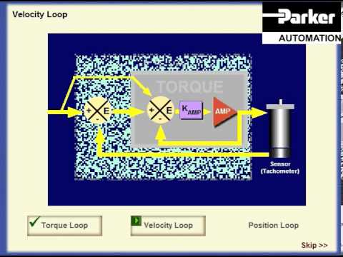 How Servo Motors Work Closed Loop Training Youtube