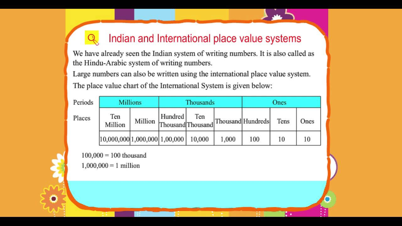 Explore Math Class 4 Unit 01 11 Indian And International Place