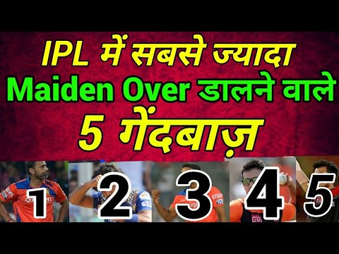 IPL Records: Top 5 Bowler with most maiden over