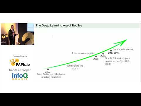 Deep Recommender Systems - Gabriel Moreira - YouTube