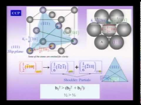 Mod-01 Lec-26 Defects in Crystals