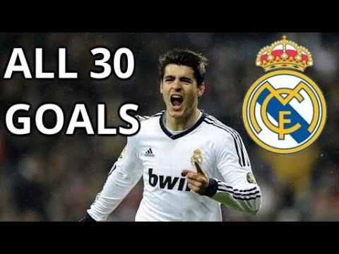 Alvaro Morata All Goals For Real Marid 2013-2017