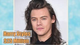 Top 10 richest celebrity under 25
