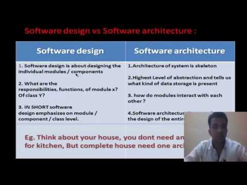 Basic Software Architecture Design View Software Engineering Youtube