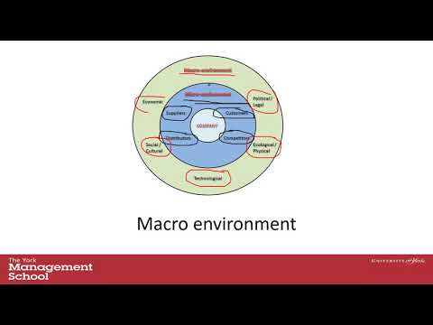 Narration   Marketing Audit Internal And External