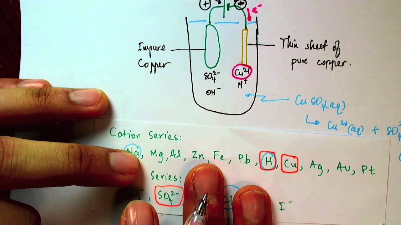 Electrolysis Copper Purification Youtube