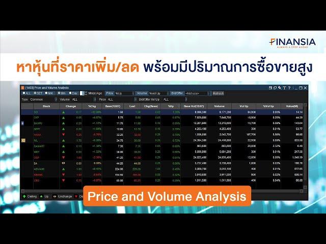 หาหุ้นที่ราคาเพิ่ม/ลด พร้อมมีปริมาณการซื้อขายสูง ด้วย Price and Volume Analysis