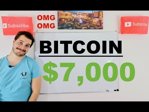 Bitcoin Going to $100,000?