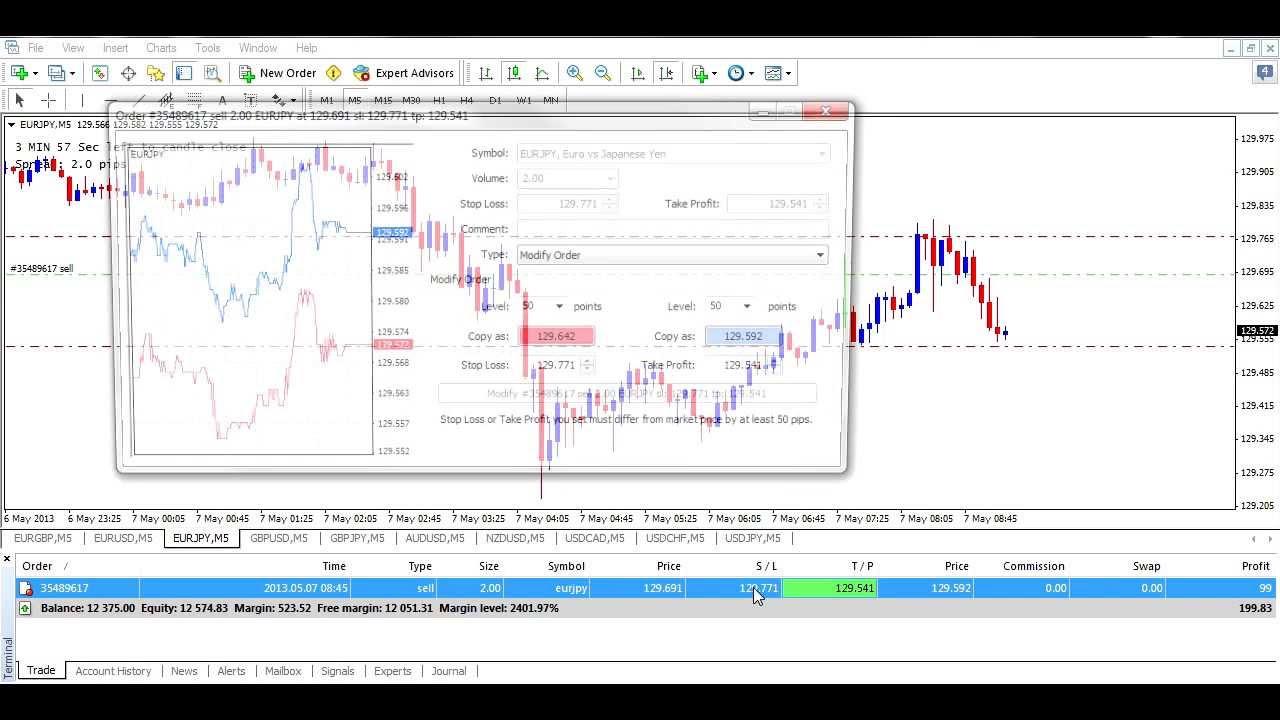 Forex master method free download