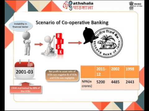 Co-operative banks in India(Eco)