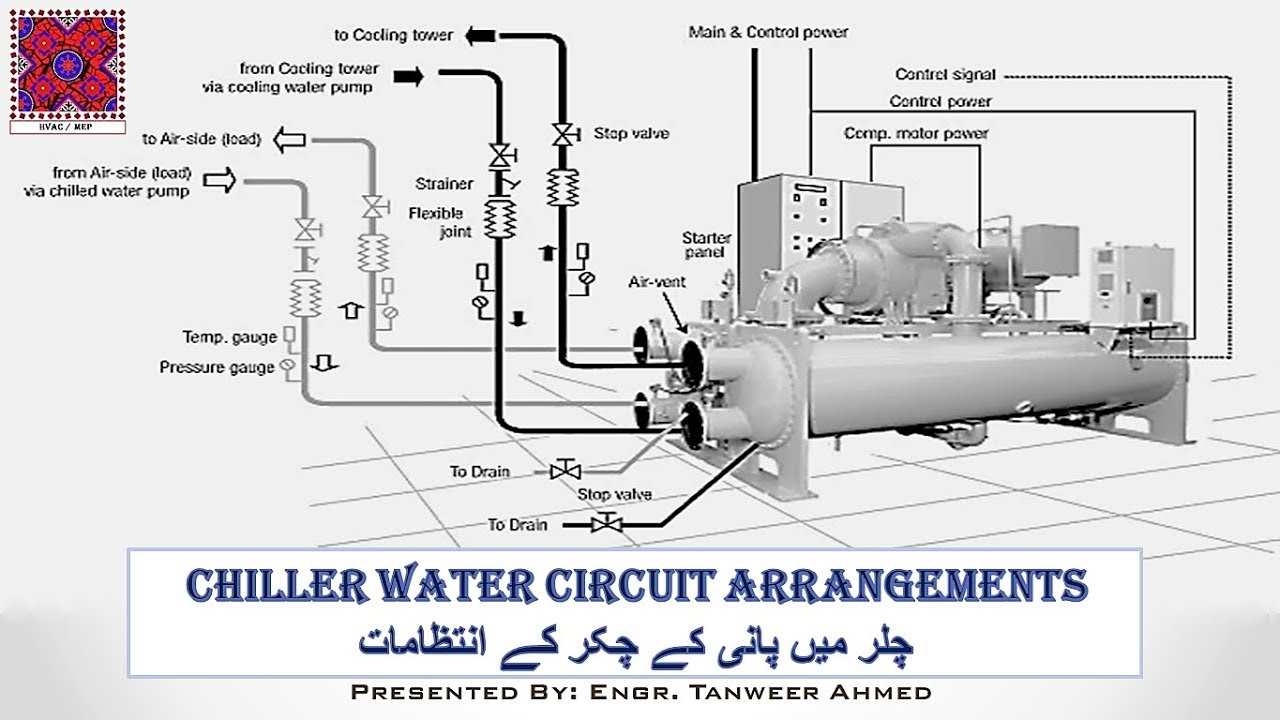 chiller starter wiring diagram piping diagram chiller many rundumpodcast de  piping diagram chiller many