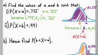 Using Inverse Normal (Normal Distribution 4)