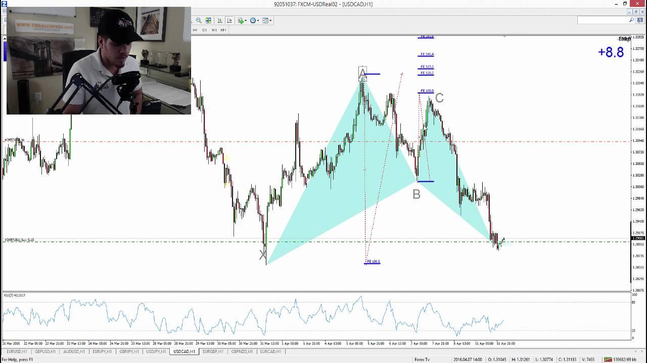3 top pattern forex