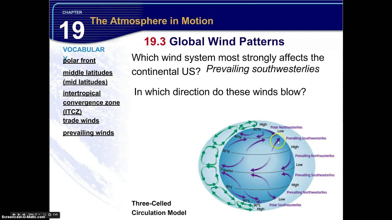 Global Wind Patterns Diagram Redcat Atv Parts 19 3 Youtube
