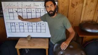 Handpan Lesson #1 Notation and Rhythm Foundations - 8 Count Introduction