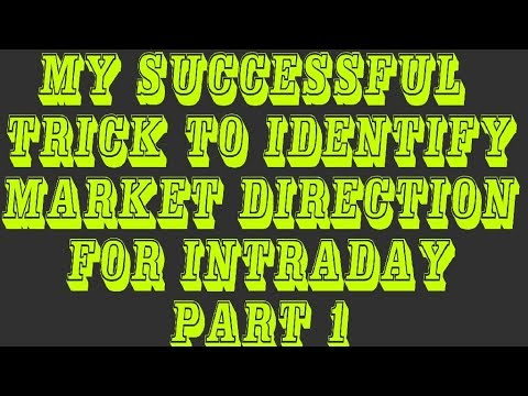 Future and option trading tricks