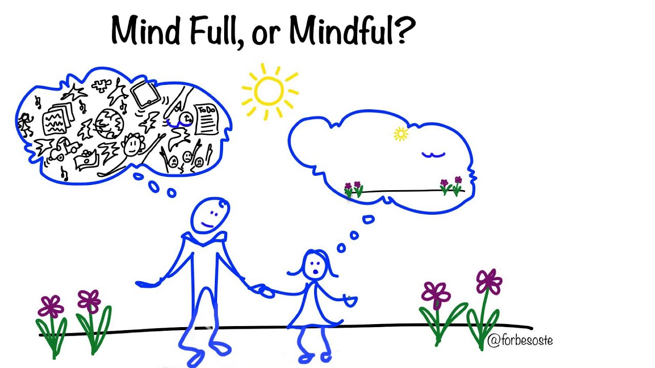 Mindful Games: Sharing Mindfulness and Meditation with Children ...
