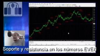 Soportes o Resistencias en números redondos