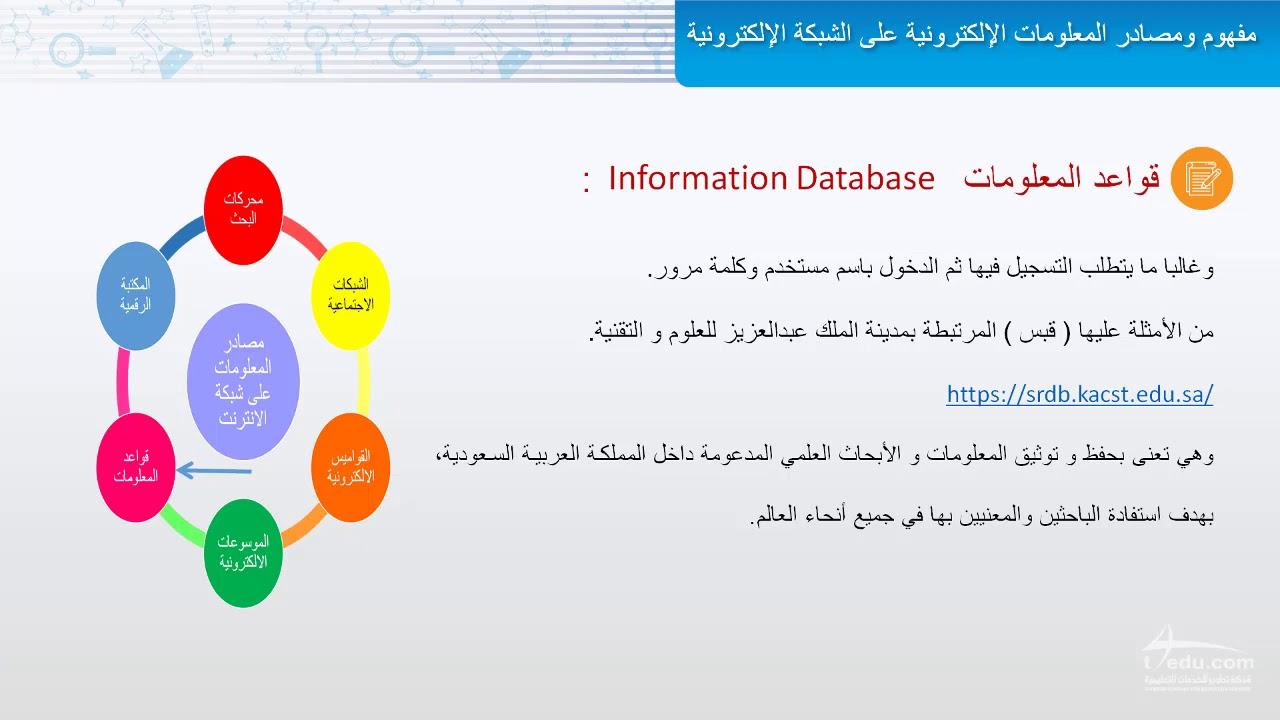 مصادر المعلومات على شبكة الانترنت Youtube