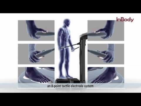 InBody - Innovations on BIA technologies