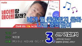 [JYP 기업분석 3부] JYP의 매출 전망과, 모멘텀…