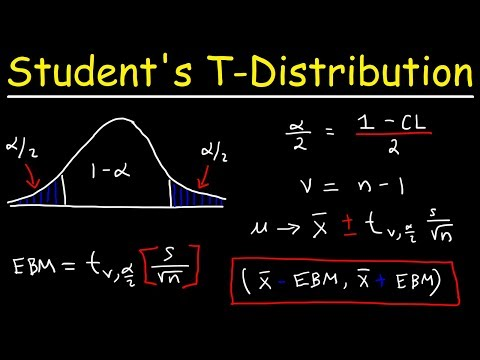 Student's T Distribution - Confidence Intervals & Margin Of Error