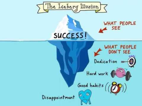 The Iceberg Illusion of Success