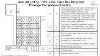 Audi A8 and S8 (1994 -2002) Fuse Box Diagrams - YouTube | Audi A8 Fuse Diagram |  | YouTube