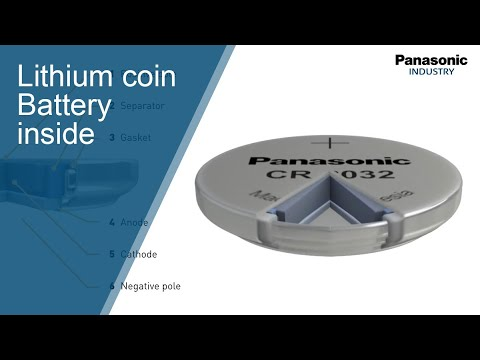 Panasonic - How looks A Lithium Primary Battery (Coin) Inside?