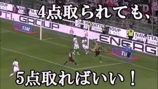 "ACミラン 2014/15 ハイライト ""Pride of the warrior """