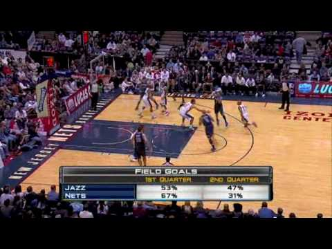 Jazz vs Nets NBA Highlights 12162009