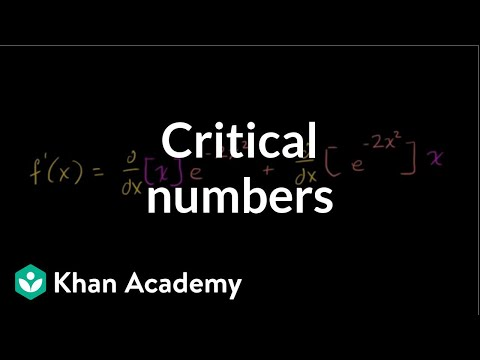 Finding critical points | Using derivatives to analyze functions | AP Calculus AB | Khan Academy
