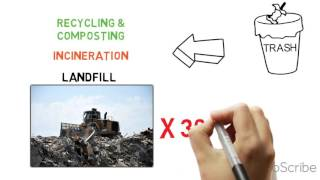 What do Environmental Engineers do?_UMBC_CBEE thumbnail