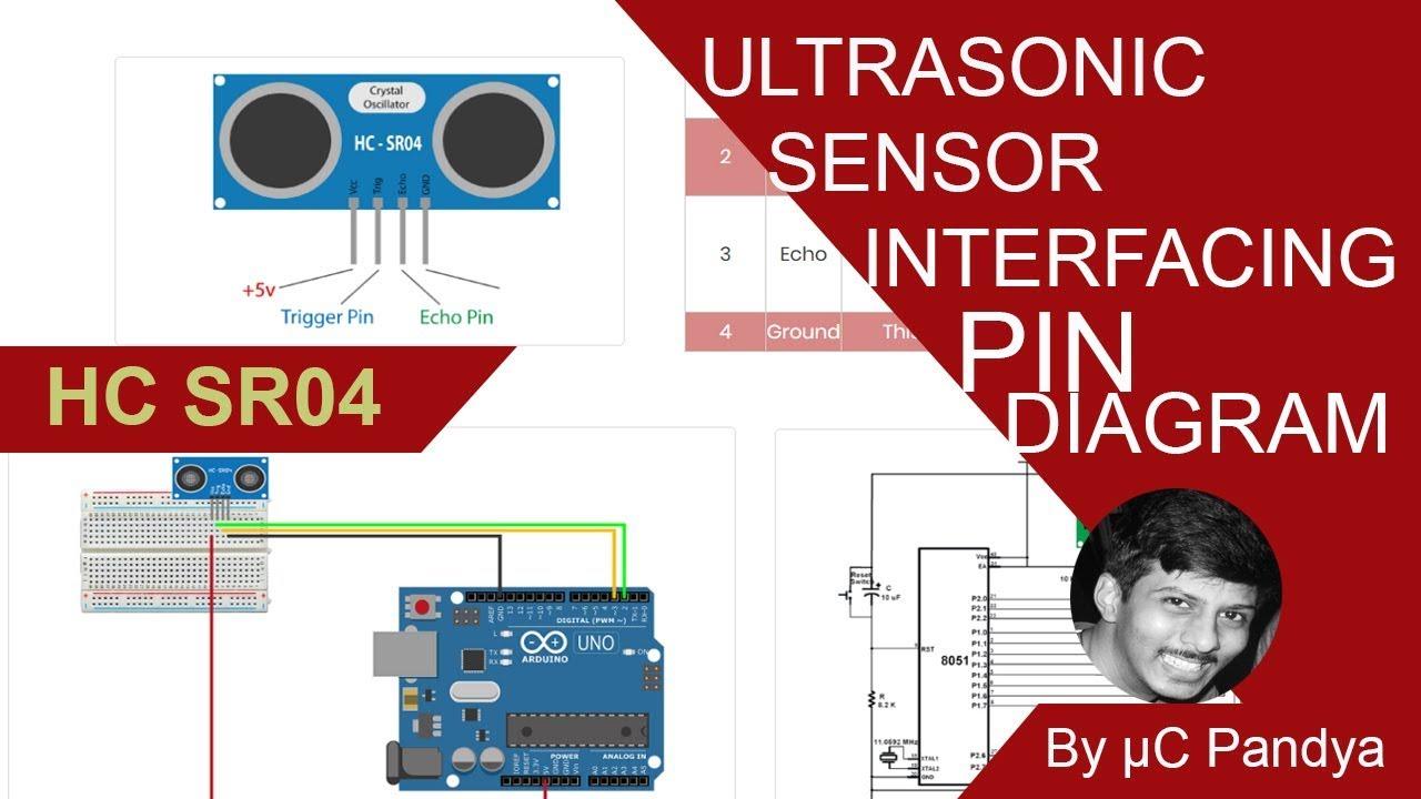 HC SR04 Ultrasonic Sensor Pin Explanation Working Principle Arduino 8051  Interfacing