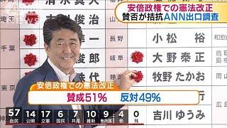 安倍政権での憲法改正 賛否が拮抗 ANN出口調査(19/07/22)