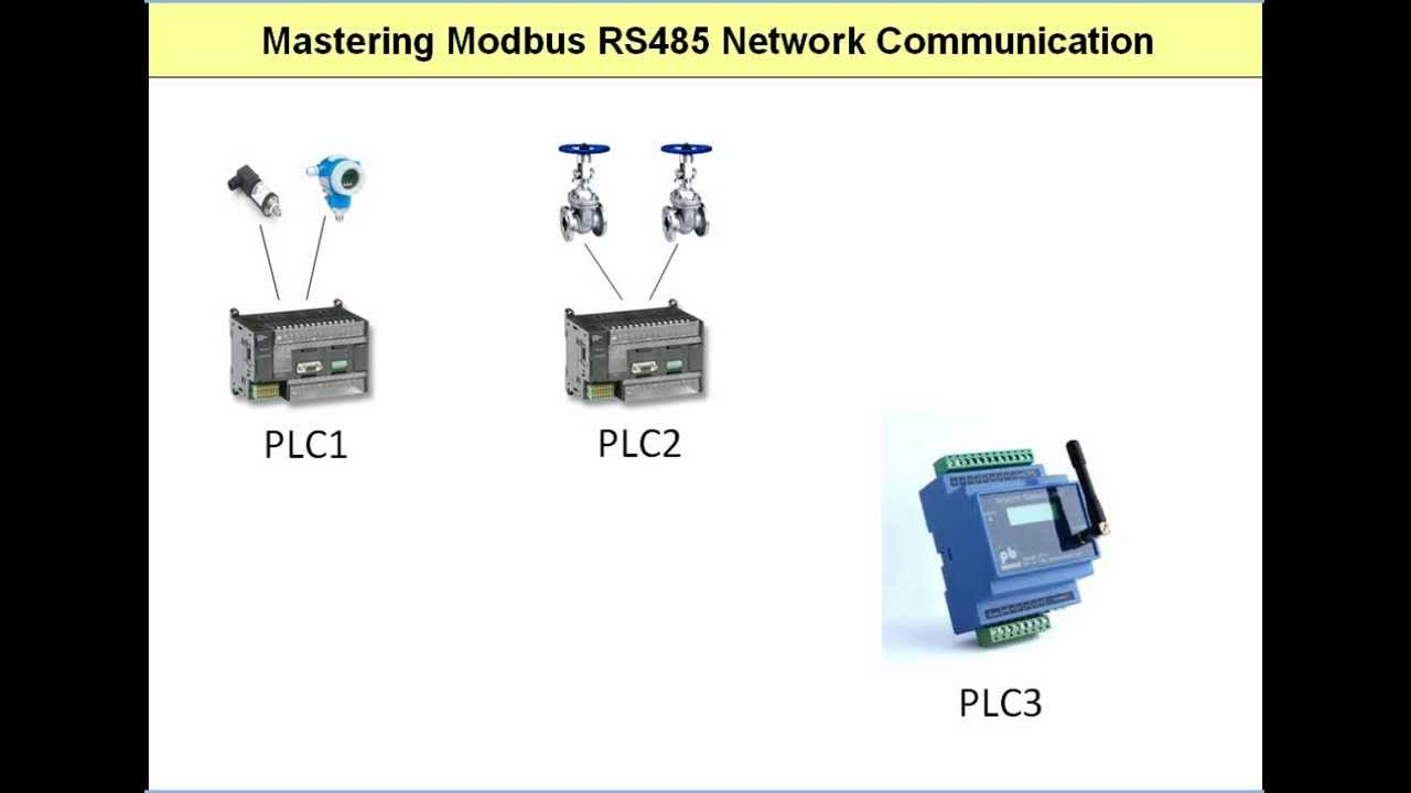 A Common Modbus RS485 Practical Design Problem - YouTube
