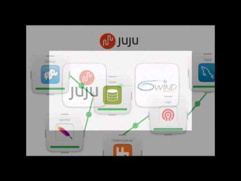 Canonical & 6WIND Partnering to Accelerate Juju Growth
