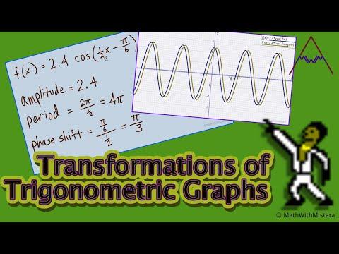 Transformations of Trigonometric Graphs: Amplitude, Period & Phase Shift