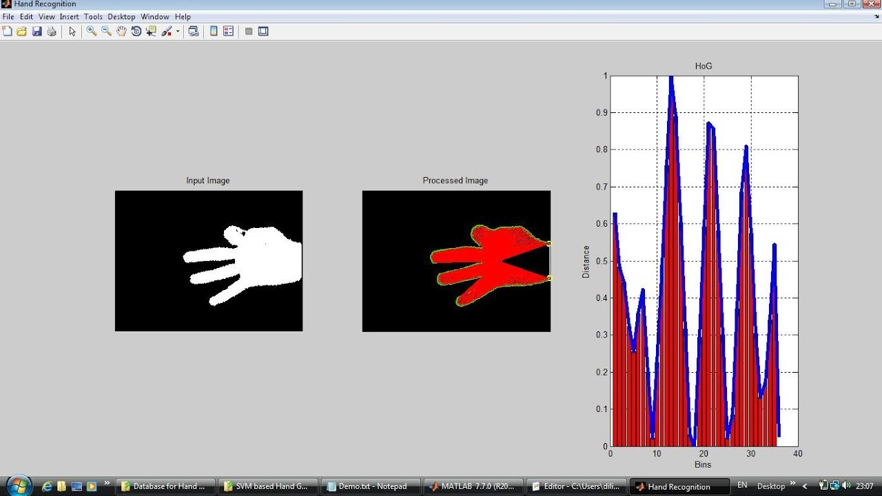 Simple Hand Gesture Recognition in MATLAB using Support Vector Machine