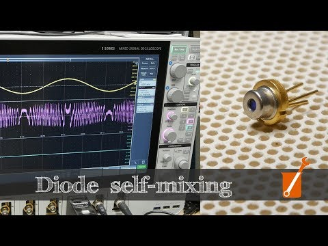 Laser Diode Self-mixing: Range-finding And Sub-micron Vibration Measurement