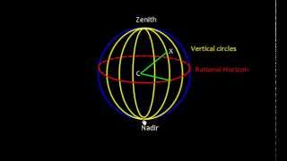 Celestial Navigation_ Introduction to  Lines of Position