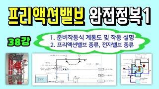 38강) 프리액션밸브 완전정복1/ 준비작동식스프링클러설…