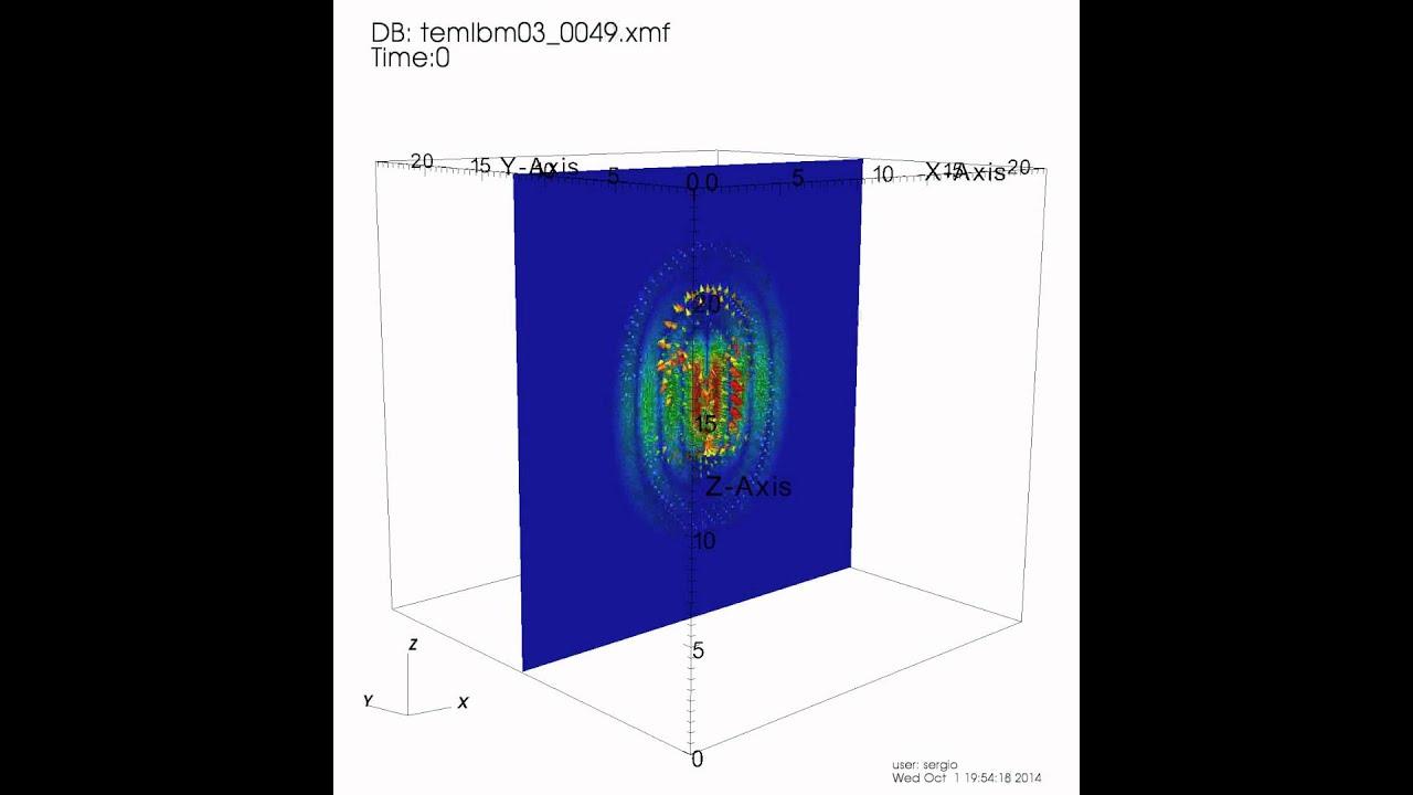 Mechsys: Muti-Physics Simulation Library