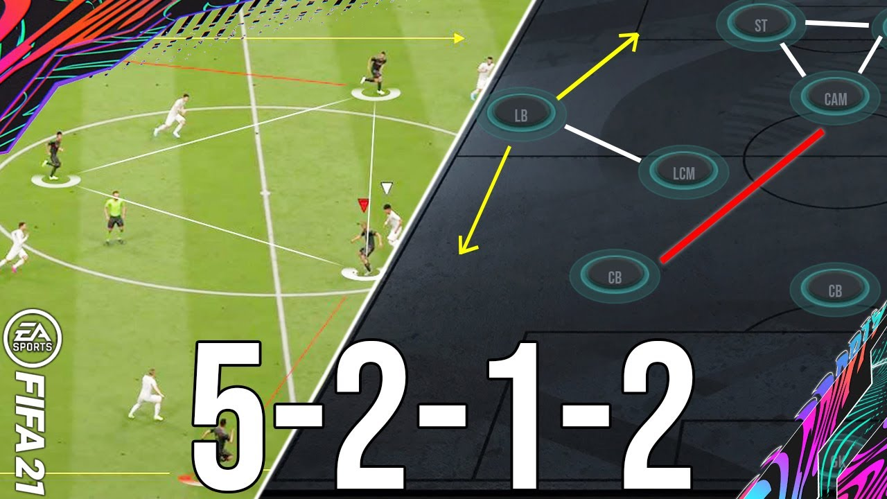 Download Why 5-2-1-2 Is The New META & More Deadly Than The 5-3-2 To Give You Wins (TACTICS) - FIFA 21