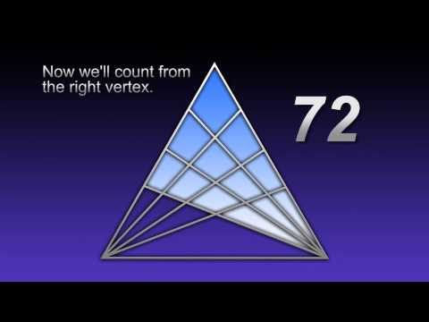How many triangles are in this figure? - Counting the triangles