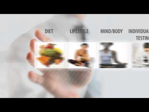 Chiropractor in Jacksonville FL   Jacksonville FL Chiropractor   904-268-6568   Dr. Jon Repole