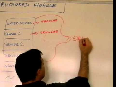 Structured Finance, Lecture 5 - Securitization