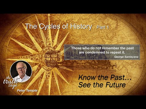 Cycles of History Part 1