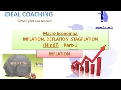 what is inflation in hindi